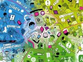 MOOCs as a LiberatoryProject