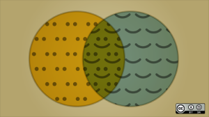 Venn diagram, one circle with eyes, other with smile. Intersection is smiley face.